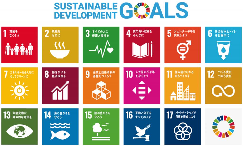 SDGsしもつかれ